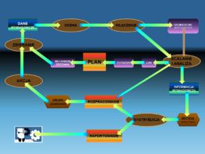 #CSI cykl wywiadowczy pełny