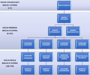 Święta Drużyna - Struktura Zagranicznej Agentury Szpiegul OSS