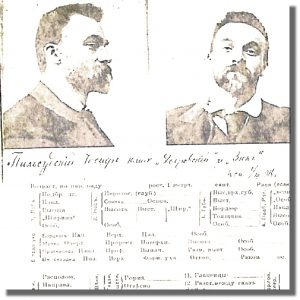 Piłsudski waktach Ochranki Szpiegul CSI OSS